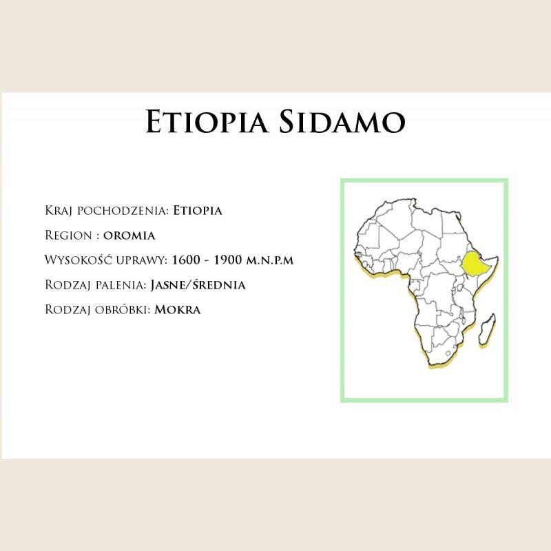 Etiopia Limu